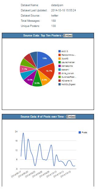 netlytic_report