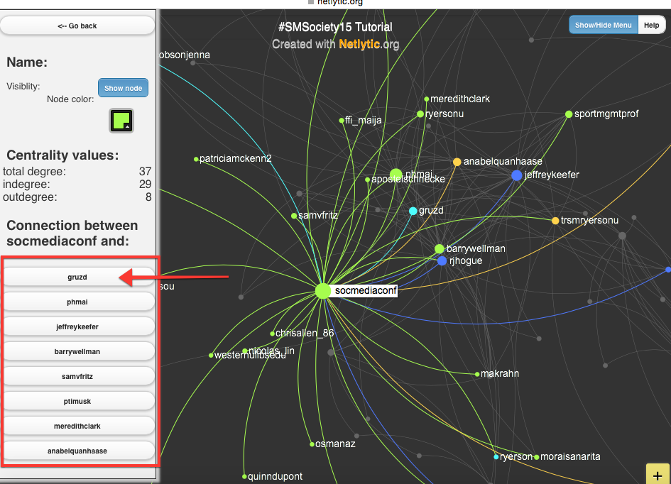 Netlytic-SMStutorial-network-message1